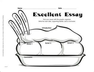 Persuasive essay components in the correct sequencer